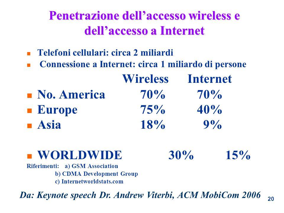 Penetrazione dell'accesso wireless e dell'accesso a Internet
