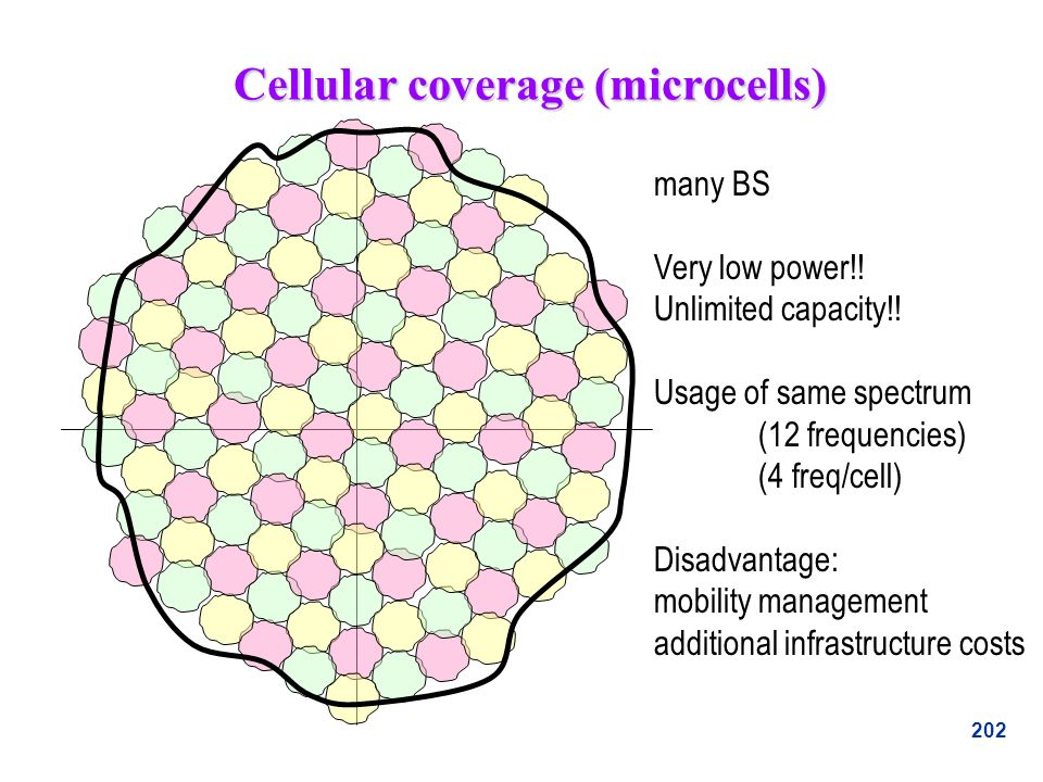 Cellular coverage (microcells)