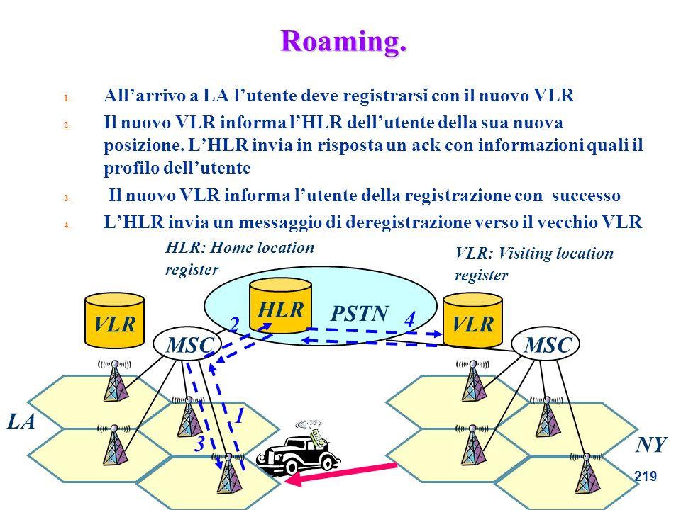 Roaming. HLR VLR PSTN VLR 4 2 MSC MSC 1 LA 3 NY