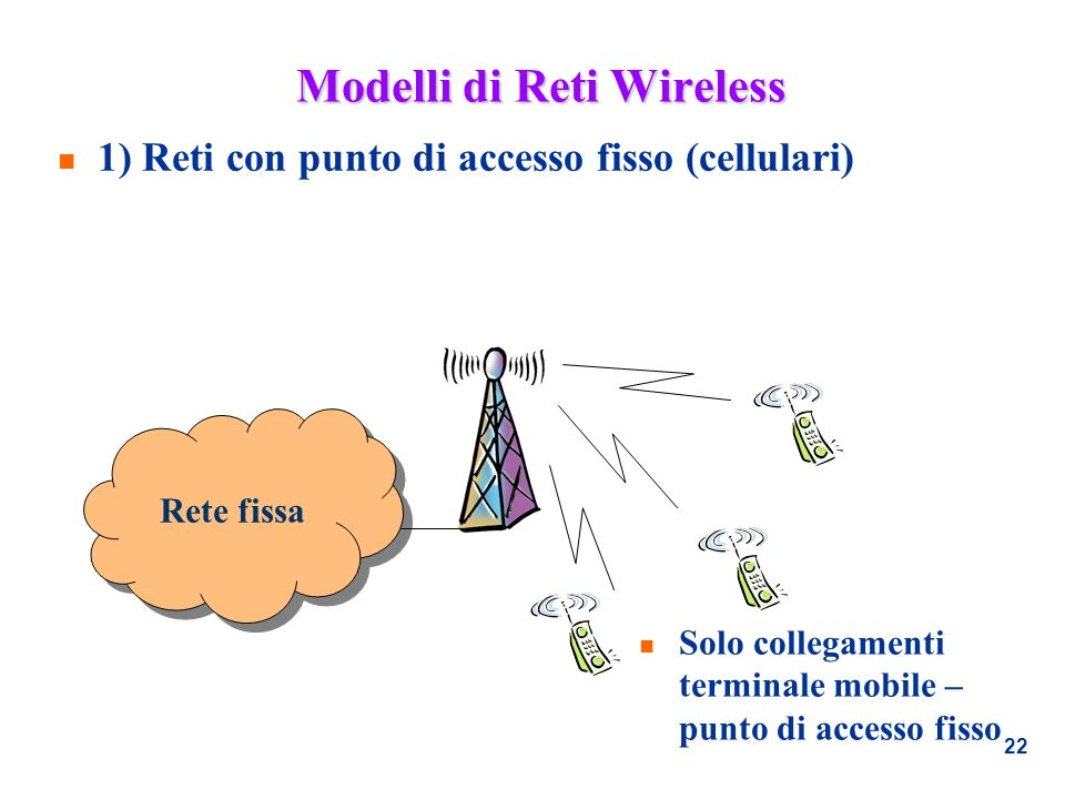 Modelli di Reti Wireless