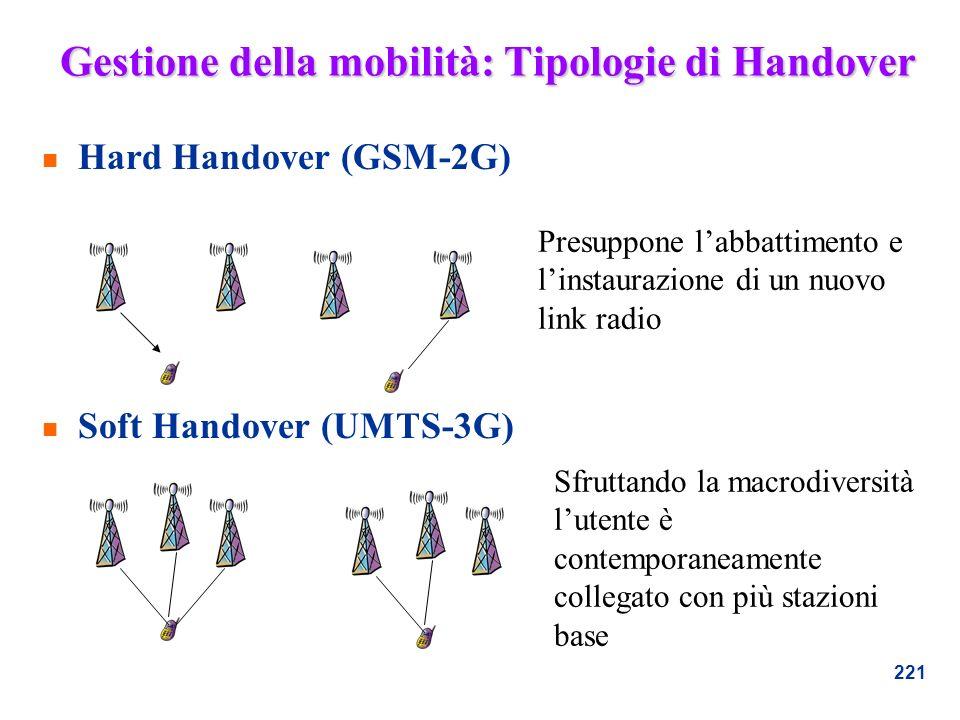 Gestione della mobilità: Tipologie di Handover