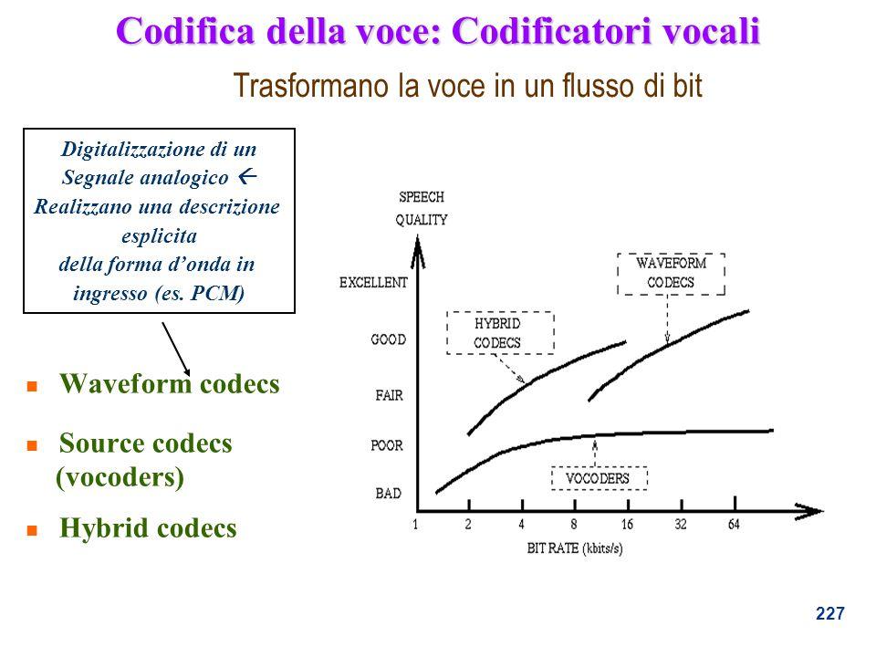 Codifica della voce: Codificatori vocali