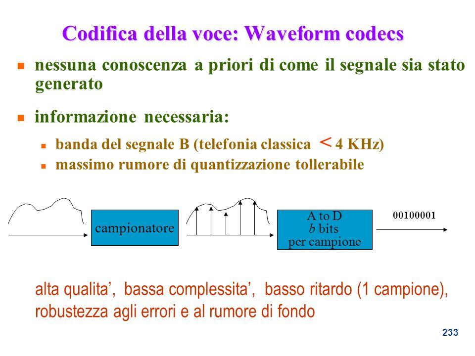 Codifica della voce: Waveform codecs