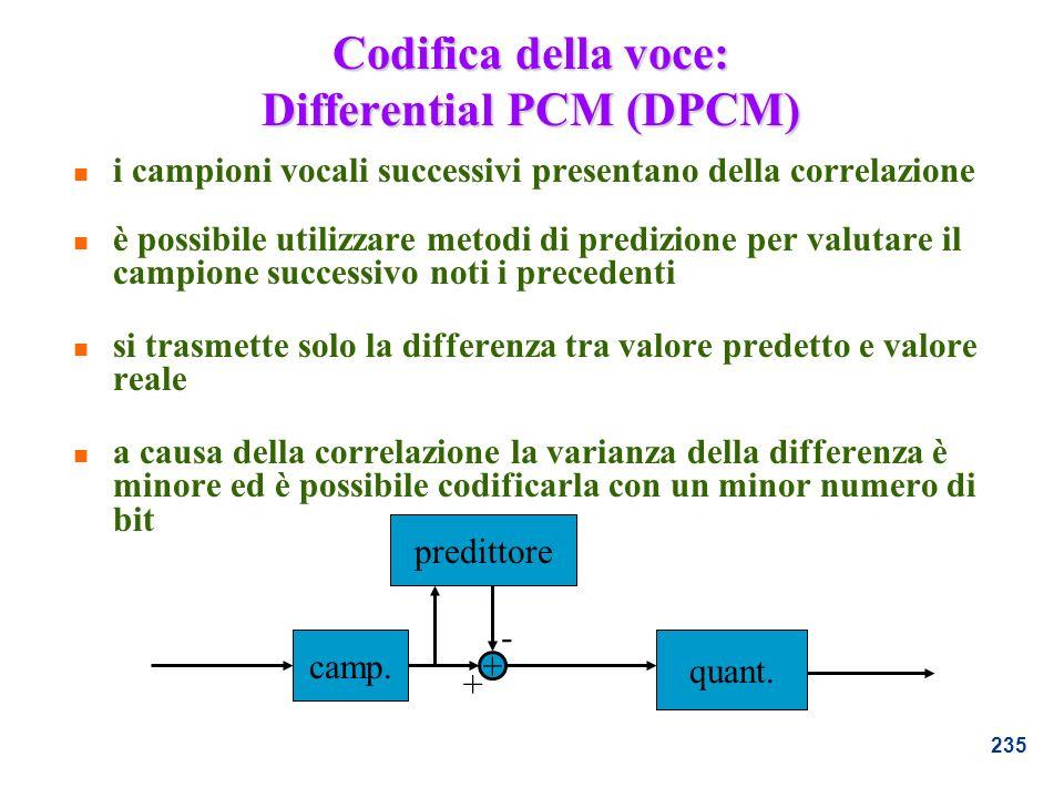 Codifica della voce: Differential PCM (DPCM)