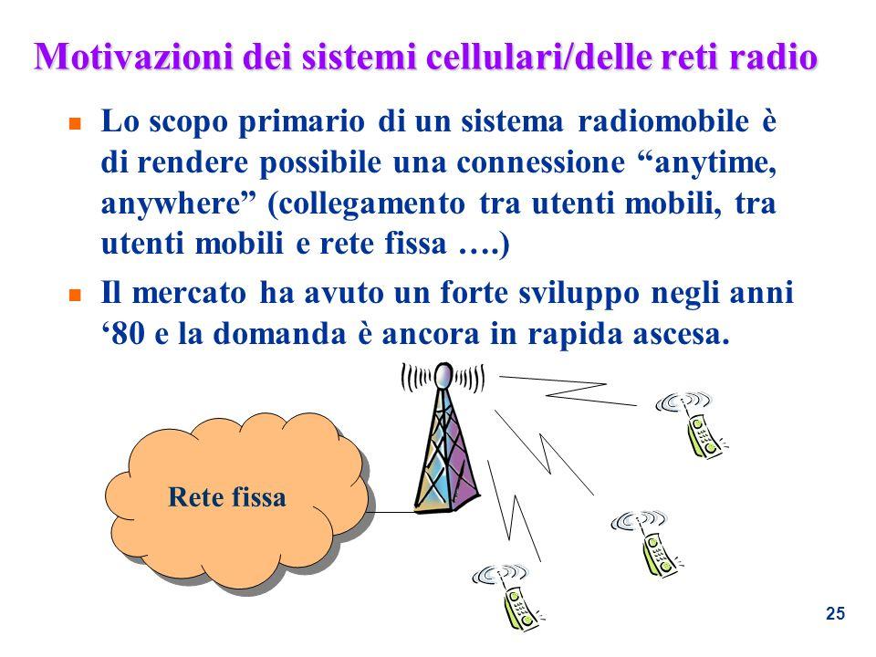 Motivazioni dei sistemi cellulari/delle reti radio