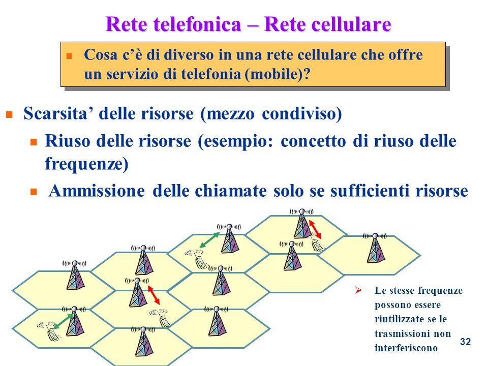Rete telefonica – Rete cellulare