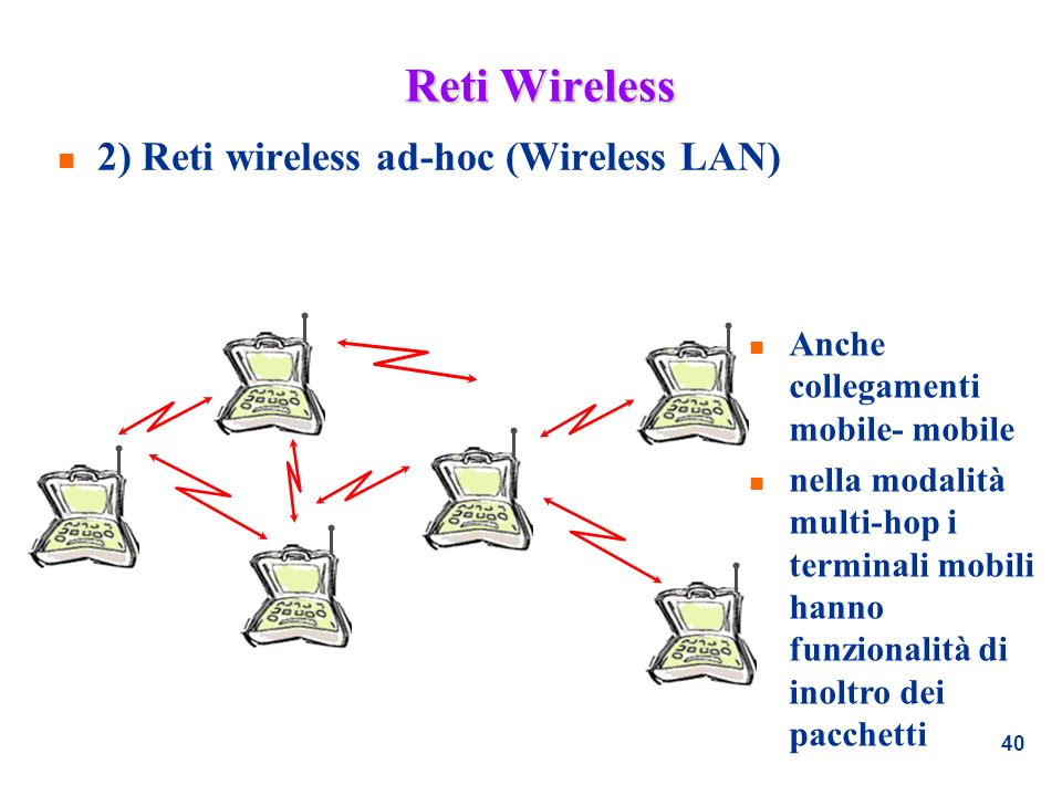 Reti Wireless 2) Reti wireless ad-hoc (Wireless LAN)