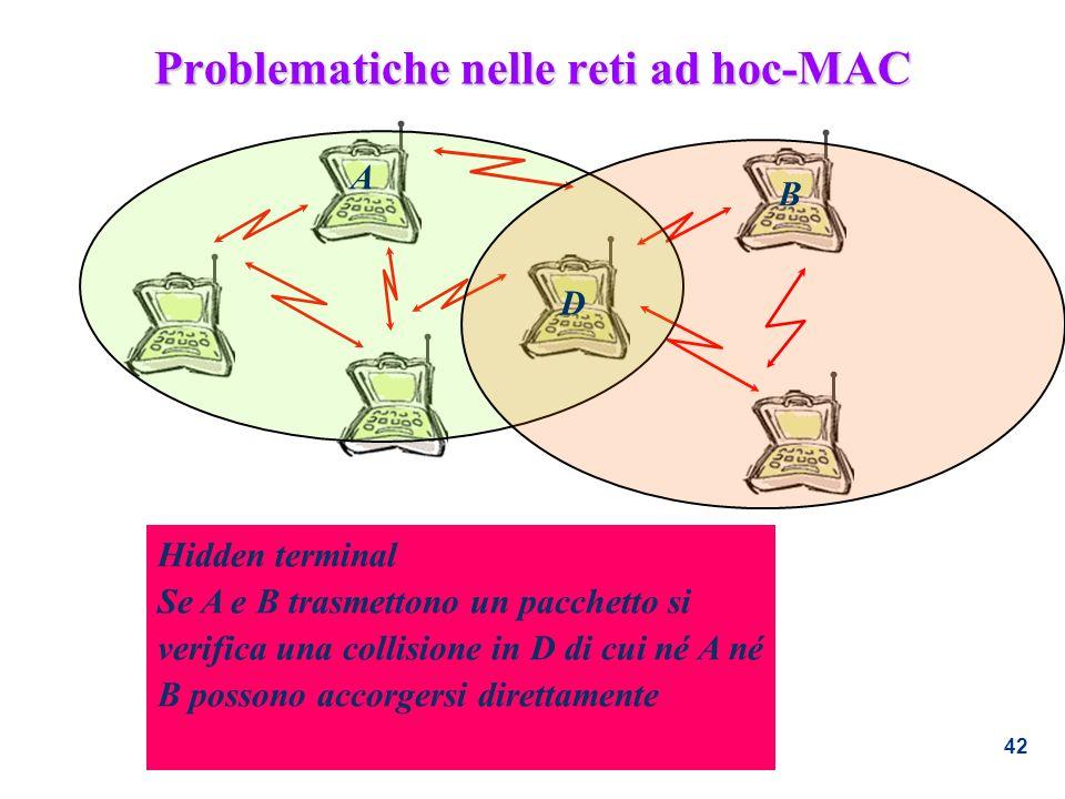 Problematiche nelle reti ad hoc-MAC