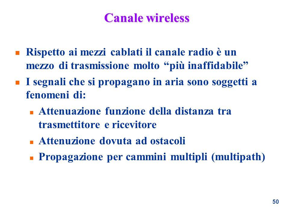 Canale wireless Rispetto ai mezzi cablati il canale radio è un mezzo di trasmissione molto più inaffidabile