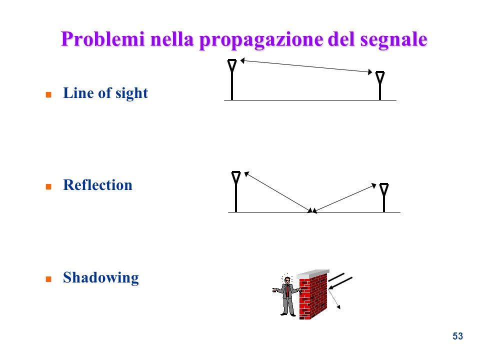 Problemi nella propagazione del segnale