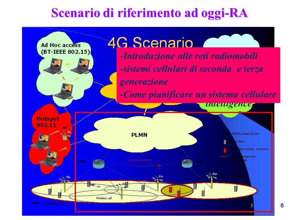 Scenario di riferimento ad oggi-RA