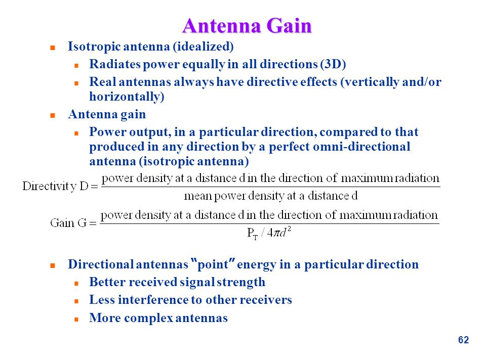 Antenna Gain Isotropic antenna (idealized)