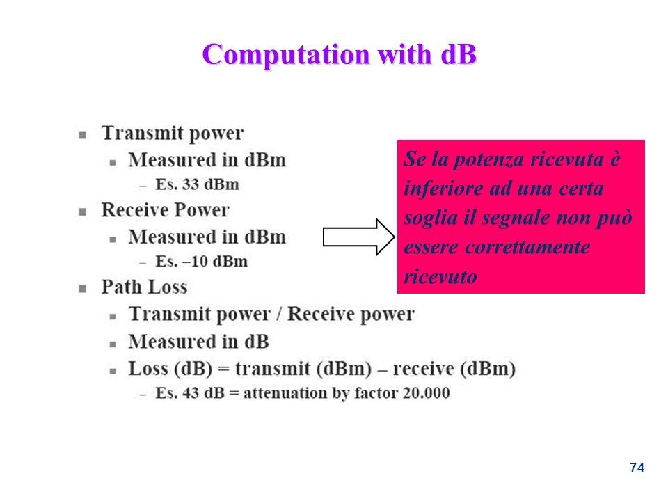 Computation with dB Se la potenza ricevuta è inferiore ad una certa