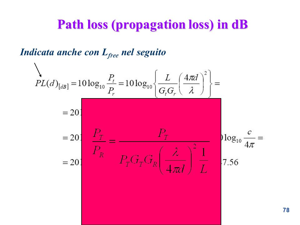 Path loss (propagation loss) in dB