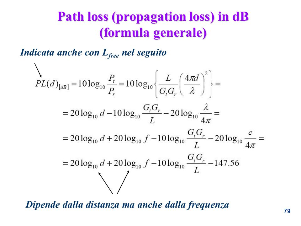 Path loss (propagation loss) in dB (formula generale)