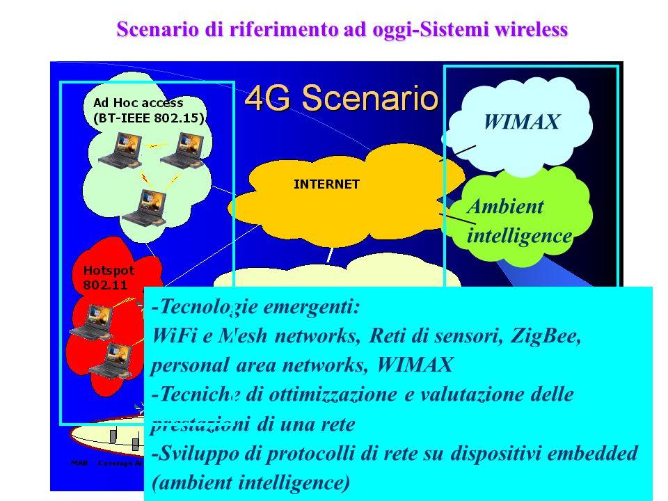 Scenario di riferimento ad oggi-Sistemi wireless