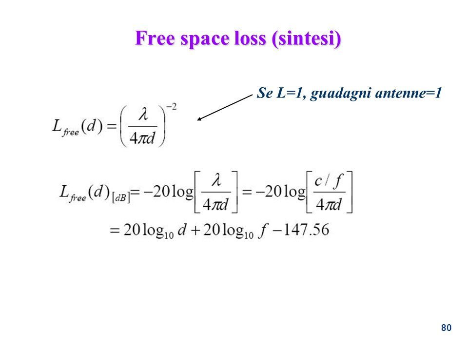 Free space loss (sintesi)