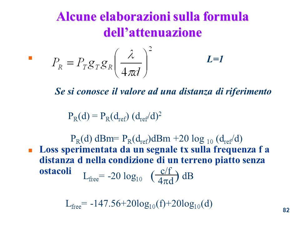 Alcune elaborazioni sulla formula dell'attenuazione