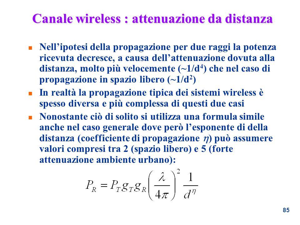 Canale wireless : attenuazione da distanza