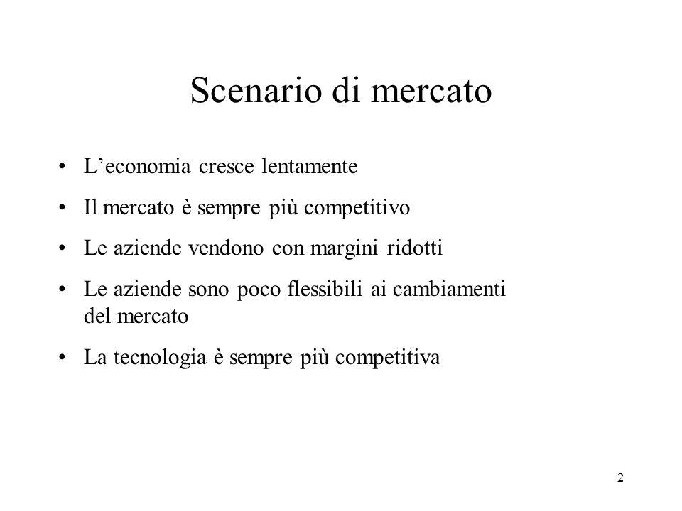Scenario di mercato L'economia cresce lentamente