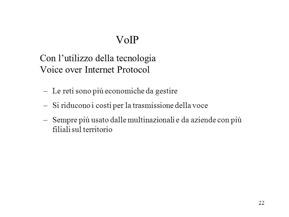 VoIP Con l'utilizzo della tecnologia Voice over Internet Protocol
