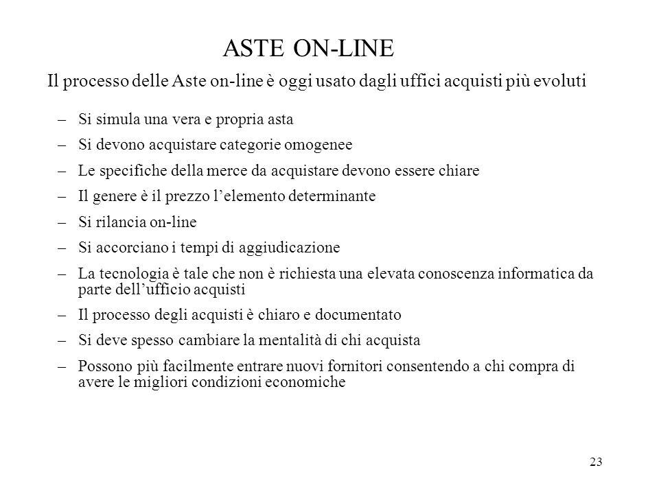 ASTE ON-LINE Il processo delle Aste on-line è oggi usato dagli uffici acquisti più evoluti. Si simula una vera e propria asta.