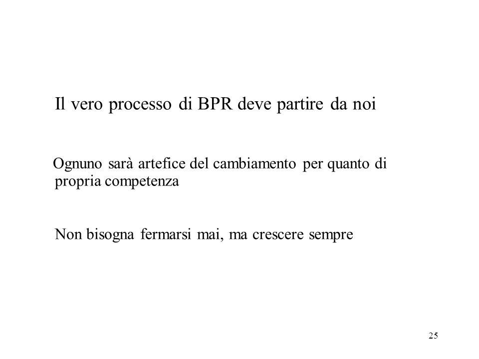 Il vero processo di BPR deve partire da noi