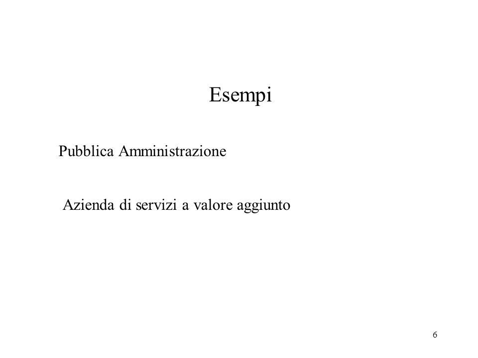 Esempi Pubblica Amministrazione Azienda di servizi a valore aggiunto