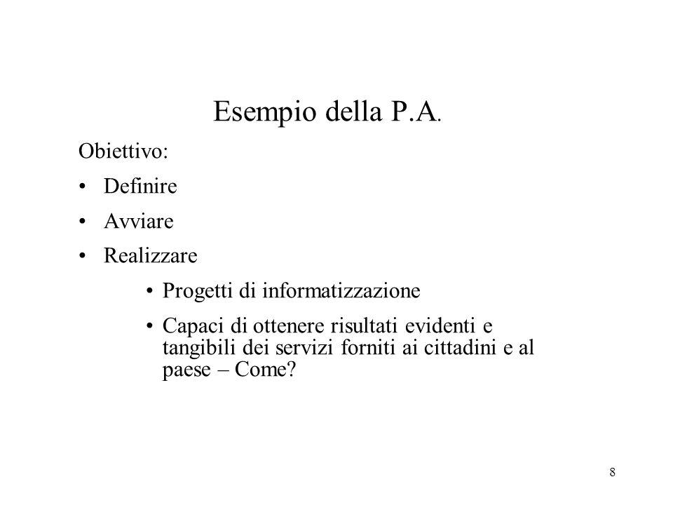 Esempio della P.A. Obiettivo: Definire. Avviare. Realizzare. Progetti di informatizzazione.
