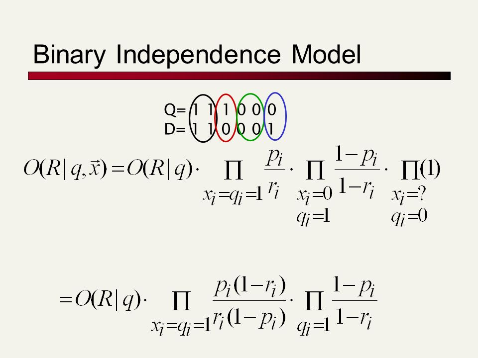 Binary Independence Model