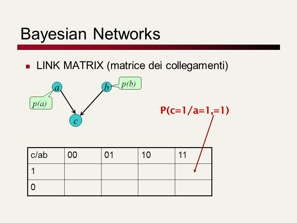 Bayesian Networks LINK MATRIX (matrice dei collegamenti) a b c
