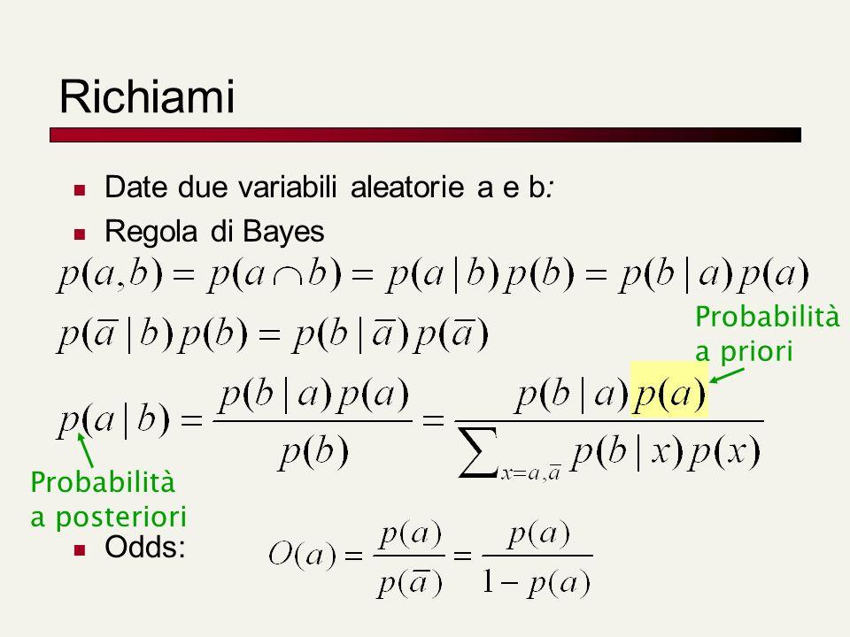 Richiami Date due variabili aleatorie a e b: Regola di Bayes Odds: