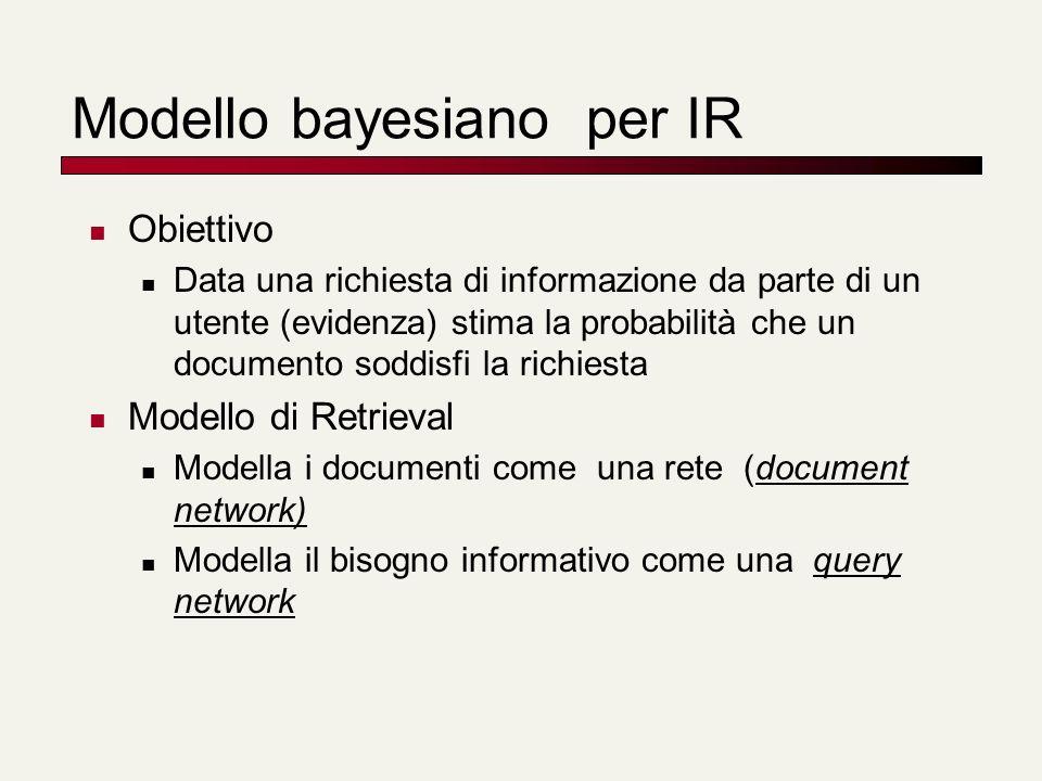 Modello bayesiano per IR
