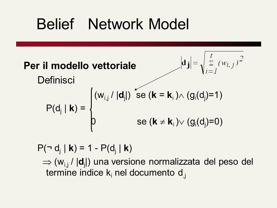 Belief Network Model Per il modello vettoriale Definisci