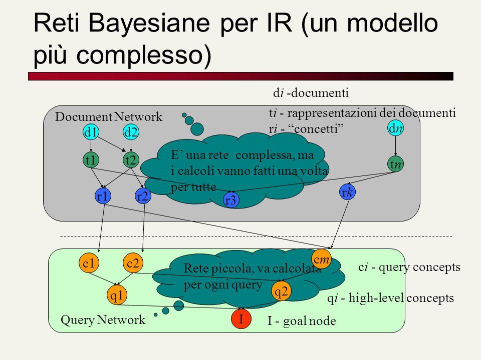 Reti Bayesiane per IR (un modello più complesso)