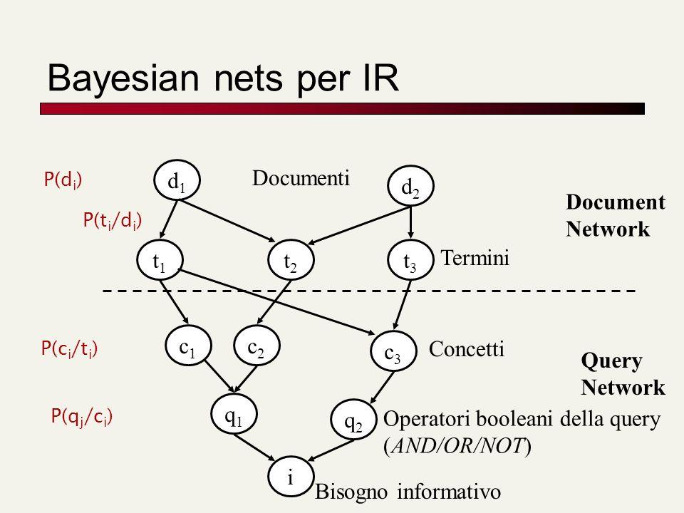 Bayesian nets per IR d1 d2 t1 t3 c1 c3 q1 q2 i t2 c2 Query Network