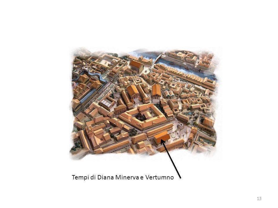 Tempi di Diana Minerva e Vertumno
