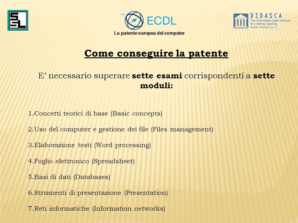La patente europea del computer Come conseguire la patente