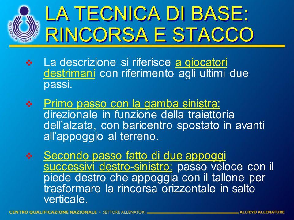 LA TECNICA DI BASE: RINCORSA E STACCO
