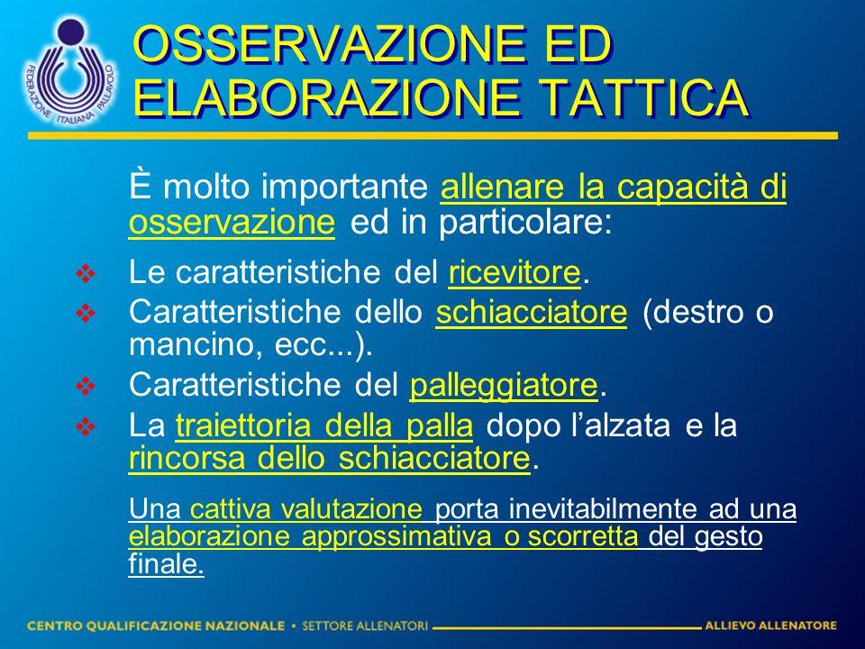 OSSERVAZIONE ED ELABORAZIONE TATTICA