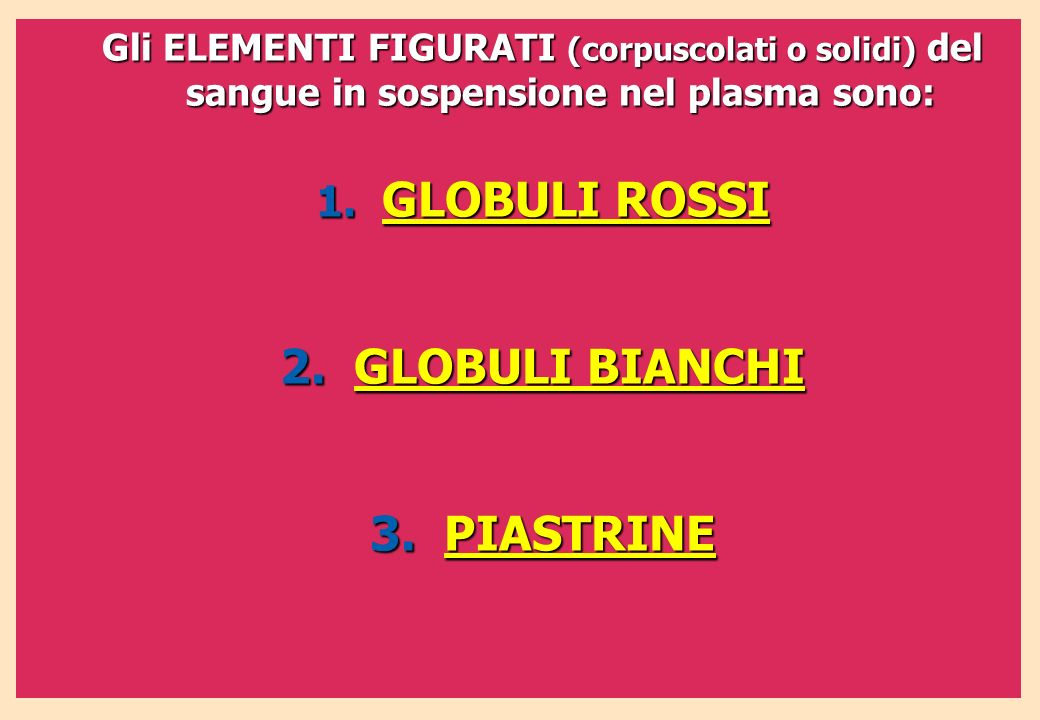 GLOBULI BIANCHI PIASTRINE