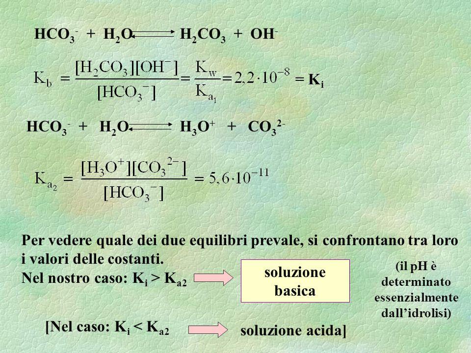 (il pH è determinato essenzialmente dall'idrolisi)