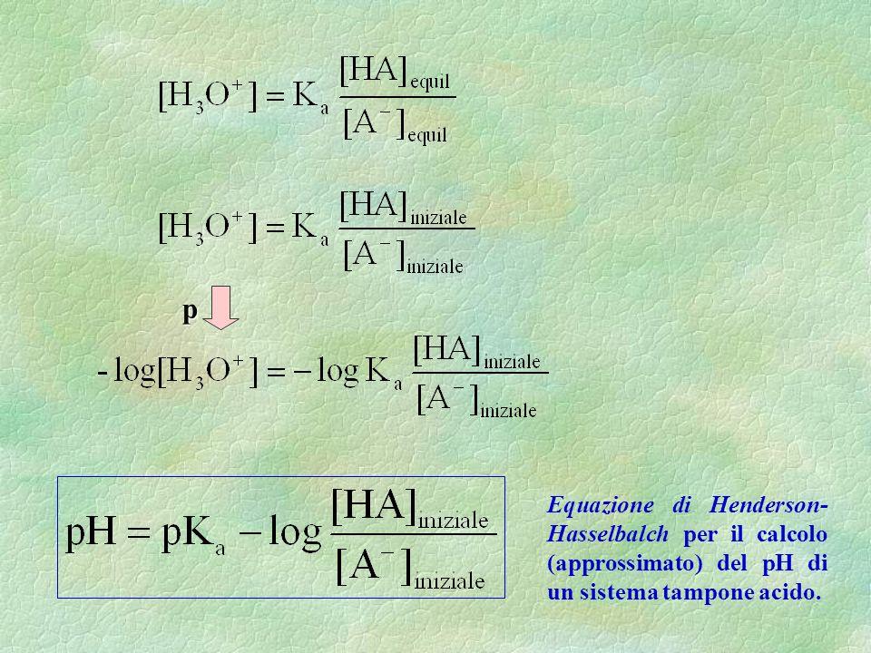 p Equazione di Henderson-Hasselbalch per il calcolo (approssimato) del pH di un sistema tampone acido.