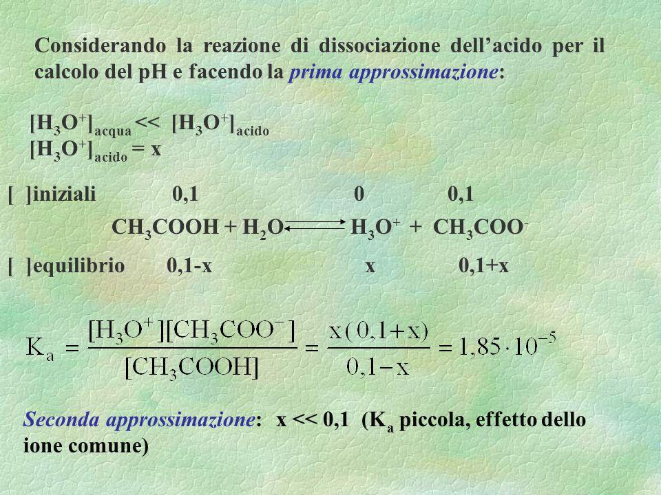 Considerando la reazione di dissociazione dell'acido per il calcolo del pH e facendo la prima approssimazione: