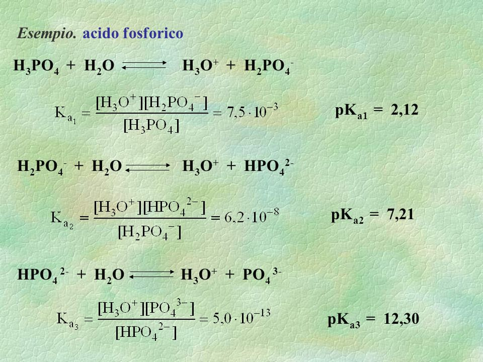Esempio. acido fosforico