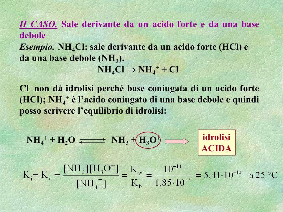 II CASO. Sale derivante da un acido forte e da una base debole