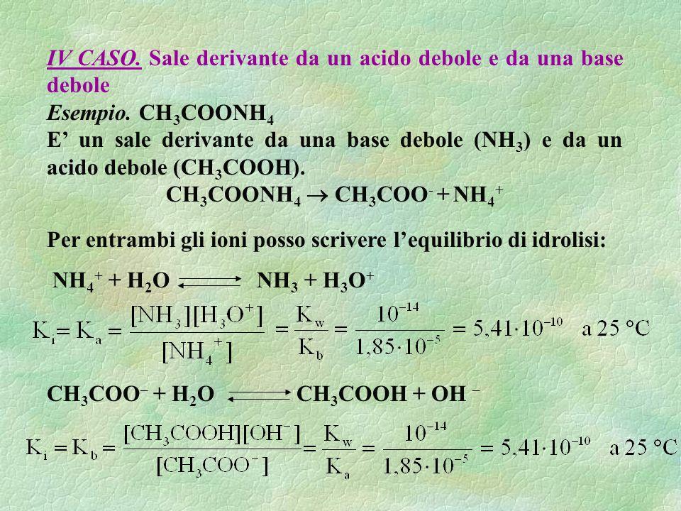 IV CASO. Sale derivante da un acido debole e da una base debole