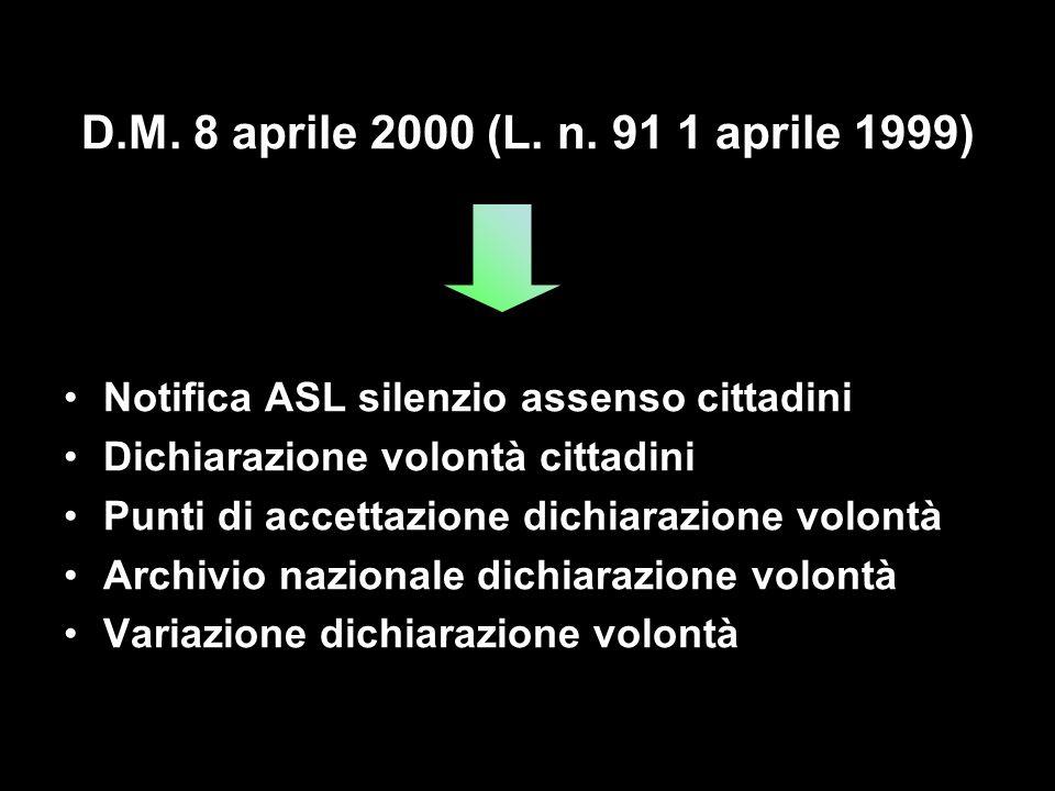 D.M. 8 aprile 2000 (L. n. 91 1 aprile 1999) Notifica ASL silenzio assenso cittadini. Dichiarazione volontà cittadini.