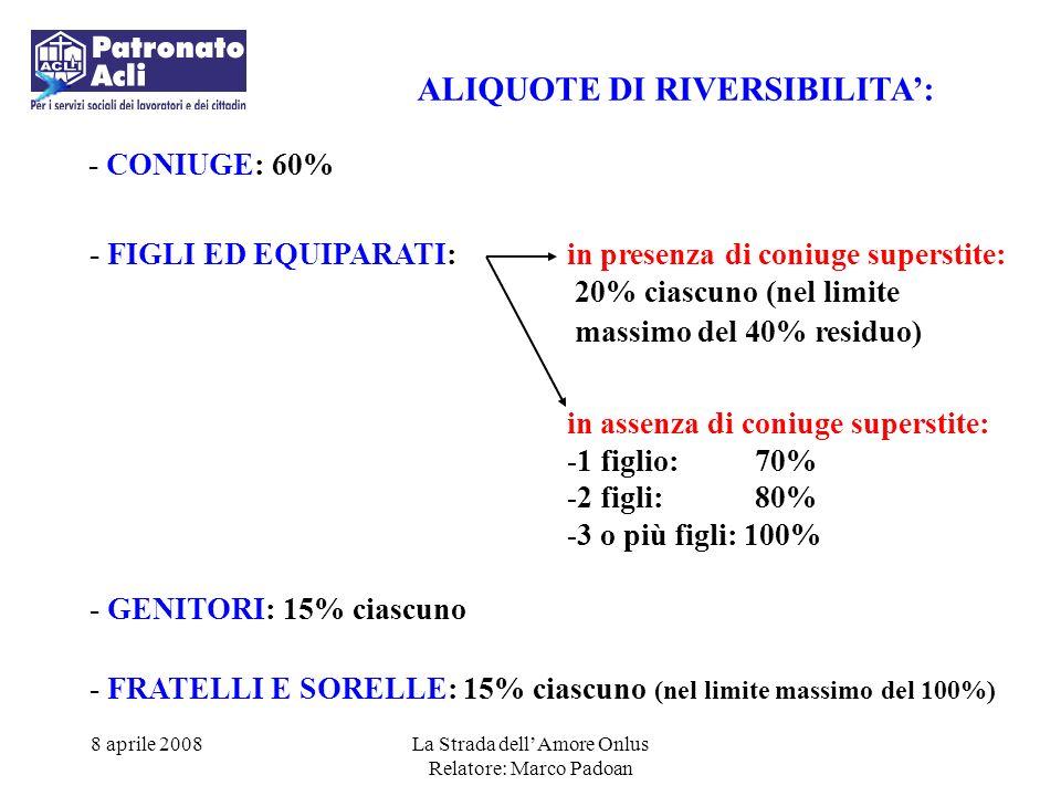 ALIQUOTE DI RIVERSIBILITA':