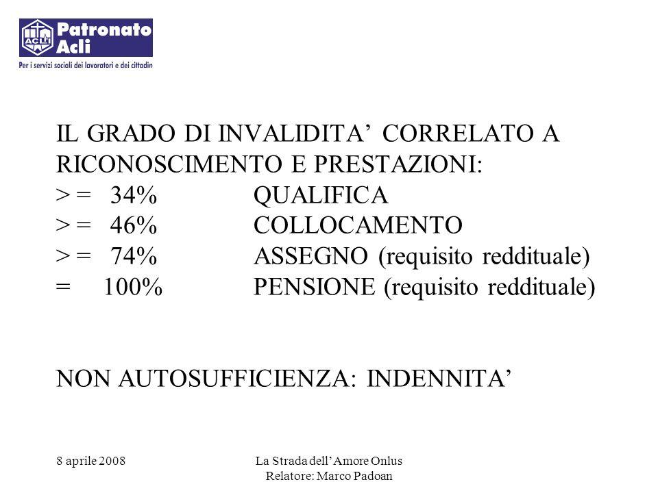 IL GRADO DI INVALIDITA' CORRELATO A RICONOSCIMENTO E PRESTAZIONI: > = 34% QUALIFICA > = 46% COLLOCAMENTO > = 74% ASSEGNO (requisito reddituale) = 100% PENSIONE (requisito reddituale) NON AUTOSUFFICIENZA: INDENNITA'
